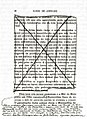 Correções na primeira edição para a segunda edição de Macunaíma.jpg