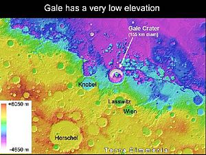 Edward Knobel - The Knobel Crater is located next to the Gale (crater)