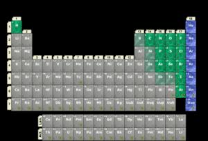 Propiedades importancia y uso de los no metales introduccin a los los no metales aparecen en color verde a la derecha de la tabla peridica urtaz Images