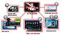 DiagramaHbbTV.jpg