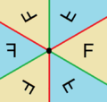 Dihedral symmetry domains 3.png