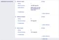 Documentación de la función u23classification del módulo Cycling race en Wikidata.png