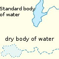 Dry water convention example.svg