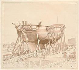 orlogsflådens skibe gennem 500 år