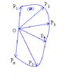 Enregistrement de mouvement à intervalles de temps réguliers - bis.png