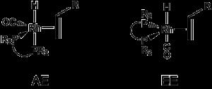 Bite angle - Figure 4. EA and EE isomers of RhH(alkene)(CO)L2.