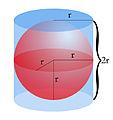 Esfera Arquímedes.jpg