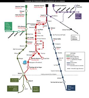 Havana Suburban Railway
