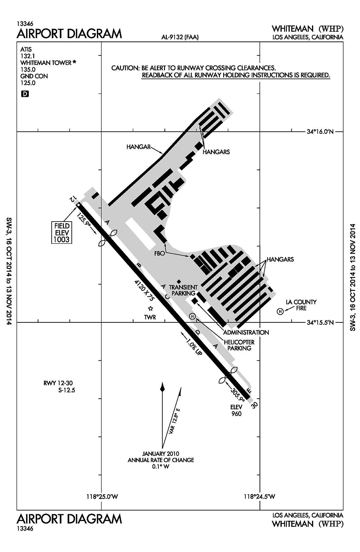 Whiteman Airport