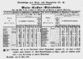 Fahrplan der Main-Neckar-Eisenbahn 1847.png