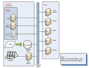 System Architecture[edit]