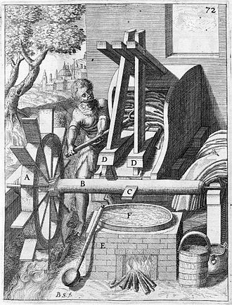 Fulling - A fulling mill from Georg Andreas Böckler's Theatrum Machinarum Novum, 1661