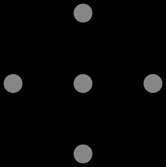 Graph minor - graph H