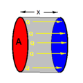 Heat-conduction-A2.png