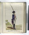 Infanteria Suiza. Schwaller, fue credo Año, de 1734 (1797) (NYPL b14896507-87703).tiff