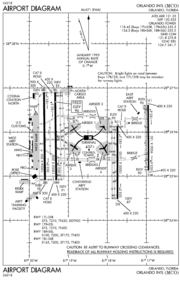 Image Result For Orlando Mco Airport