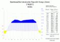 Klimadiagramm-Bambesa-Demokratische Republik Kongo (Zaire)-metrisch-deutsch.png