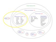 konkani language dialects edit