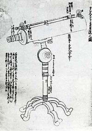 Kunitomo Ikkansai - Image: Kunitomo 1832Telescope