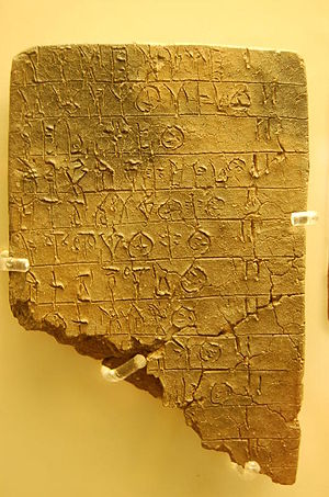 Wax tablet - Inscription of Mycenaean Greek written in Linear B. Archaeological Museum of Mycenae.