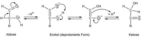 Reaktionsgleichung der Lobry-de-Bruyn-Alberda-van-Ekenstein-Umlagerung