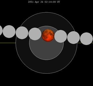 April 2051 lunar eclipse