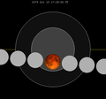 Lunar eclipse chart close-2079Oct10.png