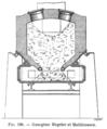Métallurgie du zinc - Coupe transversale d'un gazogène à Egeler et Matthiesen (p. 471).png