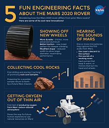 Mars2020-Rover-Fun-Engineering-Facts-Infographic-crop.jpg