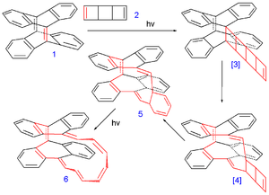 Möbius aromaticity - Synthesis of a Mobius ring
