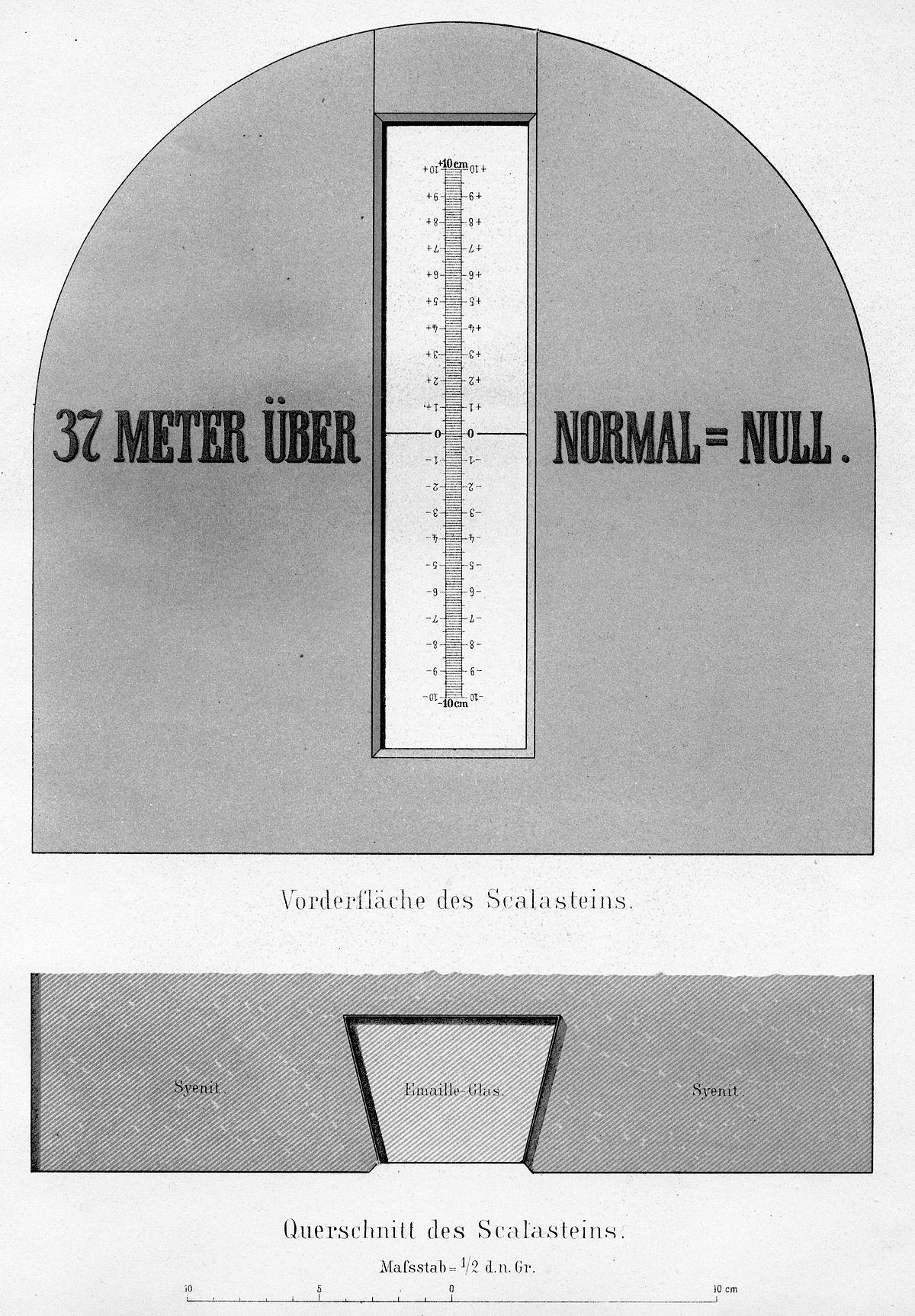 Normalnull – Wikipedia