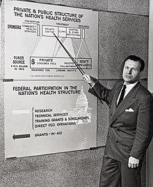 Nelson Rockefeller Wikipedia