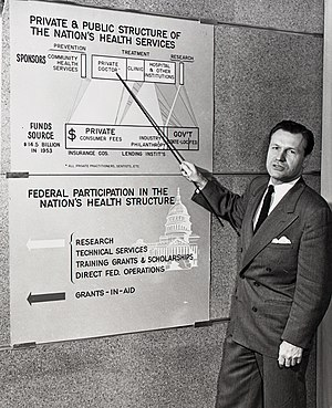 Nelson Rockefeller - Nelson Rockefeller, Under Secretary of Health, Education and Welfare, makes a presentation on a proposed public/private health reinsurance program, 1954.