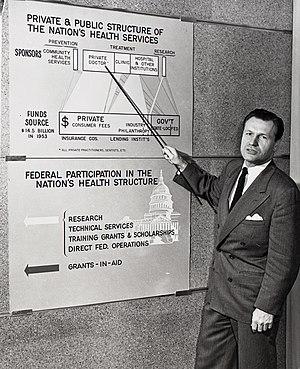 Nelson Rockefeller - Nelson Rockefeller, Under Secretary of Health, Education and Welfare, makes a presentation on a proposed public/private health reinsurance program, 1954.