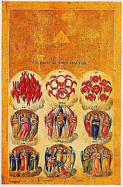 Иерархия ангелов схема