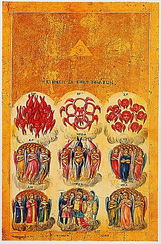 Christian angelology - Orthodox icon of nine orders of angels.
