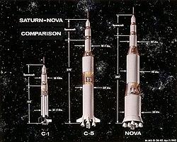 Multistage Rocket Wikipedia