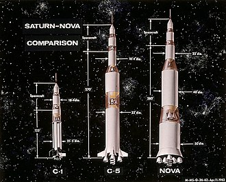 Multistage rocket - Cutaway drawings showing three multi-stage rockets