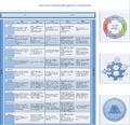 Open Data Quality Management Framework.png