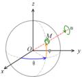 Orientation coordonnees spheriques generalisees.png