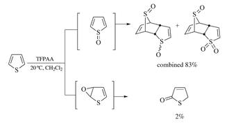 Thiophene - Image: Oxidation of thiophene with trifluoroperacetic acid