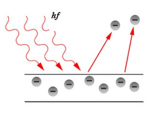 Photoemission electron microscopy - Figure 2 Photoelectric effect