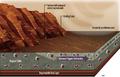 PIA19091-MarsCuriosityRover-OrganicsDetected-CumberlandRockPowder-20141216.png