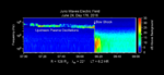 PIA20753 Data Recorded as Juno Crossed Jovian Bow Shock.png
