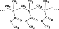 Structure of the PMMA polymer