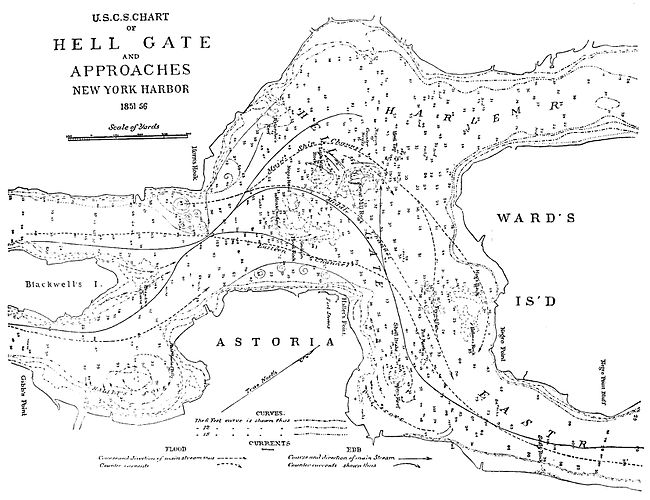A navigation map for Hell Gate from c.1885, after many of the obstructions had been removed. PSM V28 D451 Hell gate new york.jpg