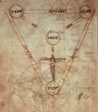 Shield of the Trinity - Earliest attested version of the diagram, from a manuscript of Peter of Poitiers' writings, c. 1210.
