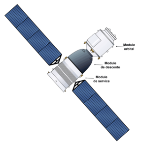 Description de l'image Post S-7 Shenzhou spacecraft-fr.png.