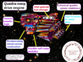 Quadra-warp drive engine from sci-fi novel Jakk's Journey.png
