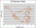 Randomwalk2rp.png
